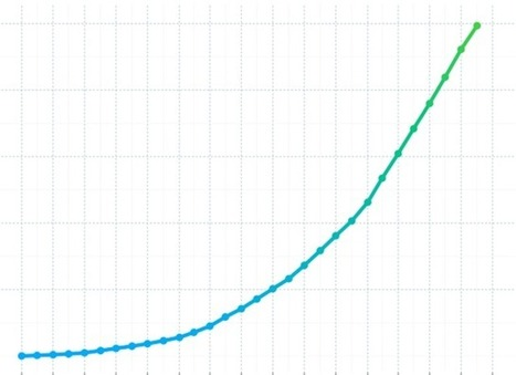 Kickstarter is on pace to collect $1 billion in pledges this year | Alliance-Labelm-mutualis-universalis | Scoop.it