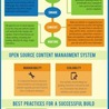 Solutions 8 Web Development