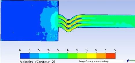 Significance of Numerical Analysis in CFD | CFD Consulting Services | Scoop.it