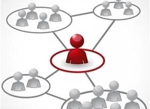 Les réseaux sociaux d'entreprise investissent en masse les DRH | Social Business and Digital Transformation | Scoop.it