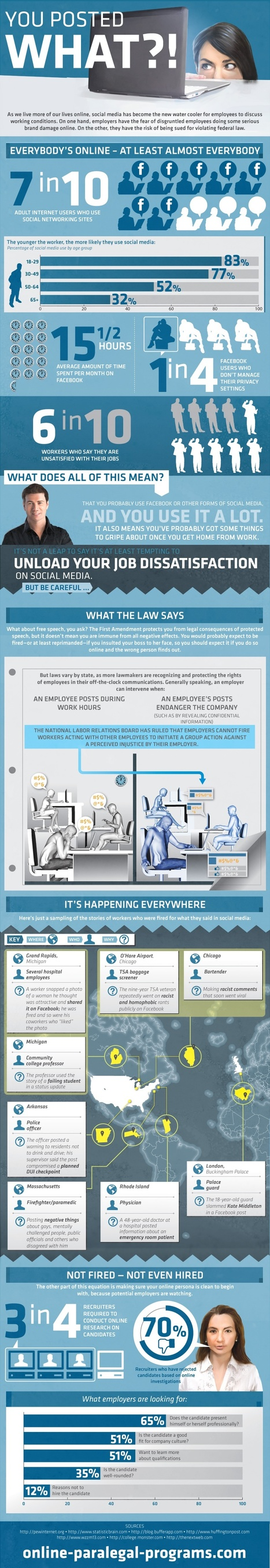Think HR Isn't Monitoring Your Social Media? Think again #INFOGRAPHIC | Social Media | Scoop.it