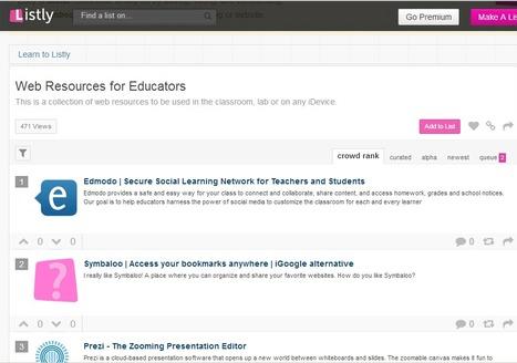 Recursos en Internet para educadores | Curso Web 2.0 | Scoop.it