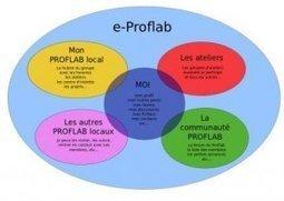 PROFLAB Pour une école de la coopération ! | E-apprentissage | Scoop.it