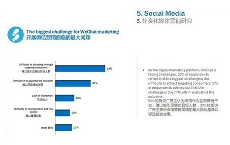 The five biggest challenges facing WeChat marketers | China Technology | Scoop.it
