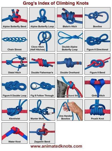 Climbing Knots | How to Tie Climbing Knots | Animated Climbing Knots | Paramedic OHS | Scoop.it