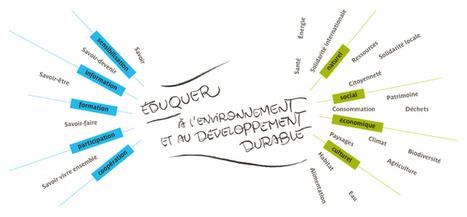 Assises Éducation environnement et développement durable | DD | Scoop.it