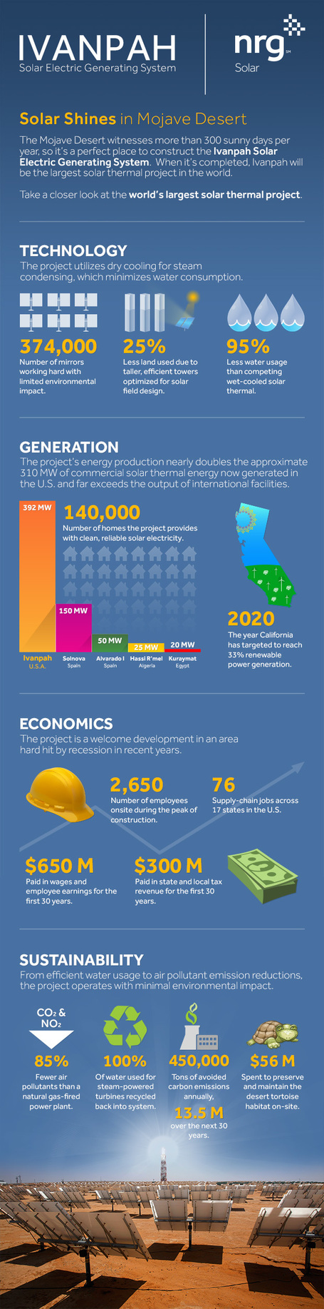 Ivanpah: the World's Largest Solar Thermal Project | green infographics | Scoop.it