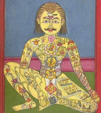 La vision tantrique du corps humain.   YogaNova   zenitude - toucher bien-être strasbourg   Scoop.it