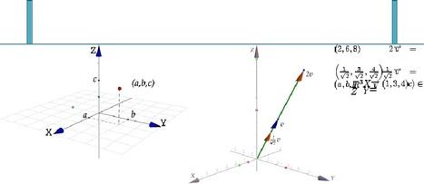 1.5 Descomposición vectorial en 3 dimensiones. | Carlos A. Bueno | Scoop.it