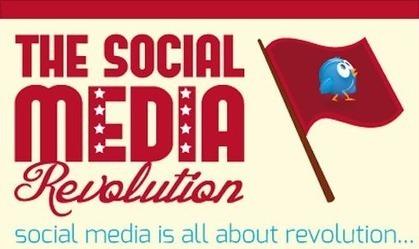 L'histoire des réseaux sociaux.. Back in 1971 ! - Community Manager Online | Ce qui peut intéresser Madagascar sur le web | Scoop.it