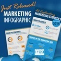 [Infographic] 20 Captivating Marketing Statistics to Drive 2014 | Marketing | Scoop.it