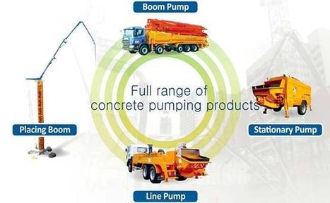 Concrete Pump Trucks,concrete boom pumps,Concrete Pump Manufacturer,truck mounted concrete pump - Concrete Mixing and Batching Plant - Tengfei Machinery | Ball Mill for AAC plant,AAC Bucket Elevator,Jaw Crusher for AAC Plant | Scoop.it