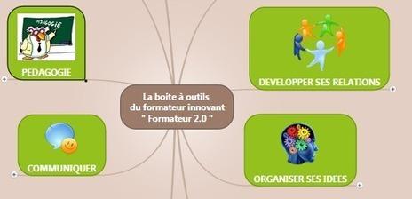 Formateur 2.0, la boite à outils du formateur innovant   La boîte à OuTICE   Scoop.it