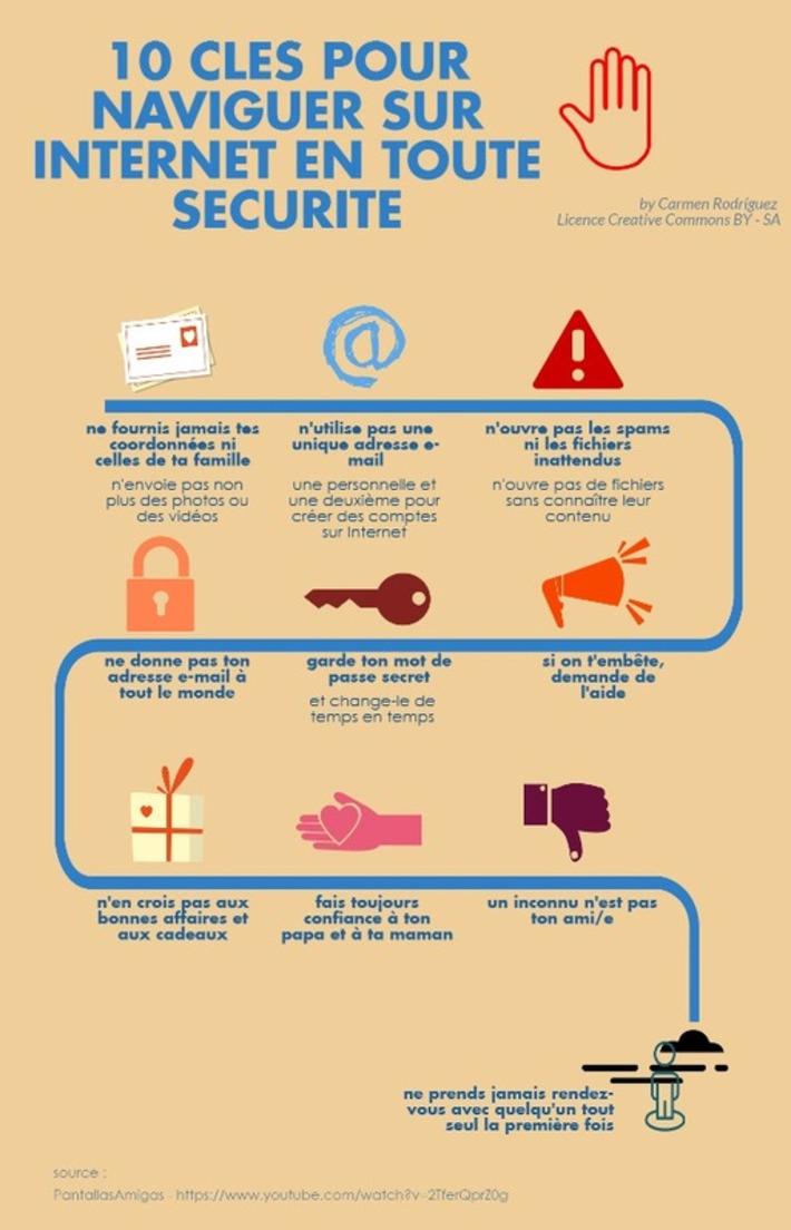 NetPublic » 10 clés pour naviguer sur Internet en toute sécurité | TIC et TICE mais... en français | Scoop.it