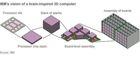 """IBM unveils prototype of """"brain-inspired"""" computer 
