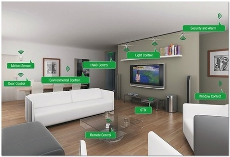 The Internet of Things will be a $290B market by 2017 that starts at home | Impact Lab | Futurewaves | Scoop.it