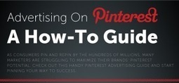 Pinterest How-To Guide [Infographic] | Marketing et Ecommerce | Scoop.it