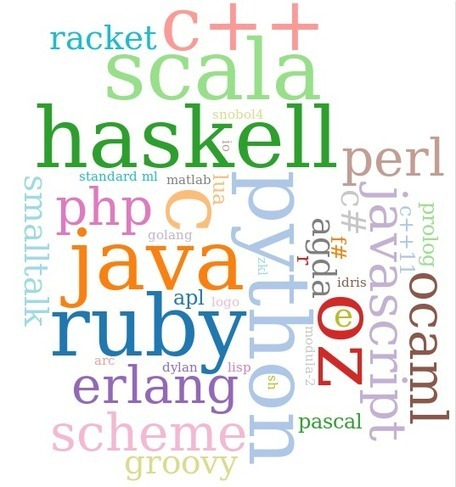 Difference between Java and PHP - Blogs - MyTechLogy | LogicSpice.co.uk | Scoop.it