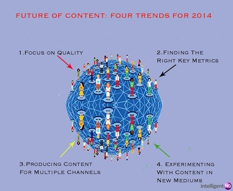 The Future of Content: Upcoming Trends in 2014 | Economics | Scoop.it