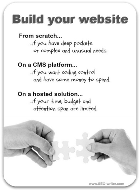 Best blogg: How to choose a website platform | reseausale | Scoop.it