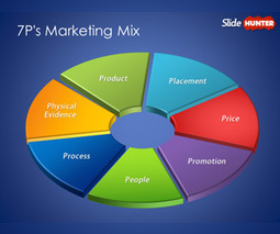 Free 7P Marketing Mix Template for PowerPoint - Free PowerPoint Templates - SlideHunter.com | powerpoint shapes | Scoop.it