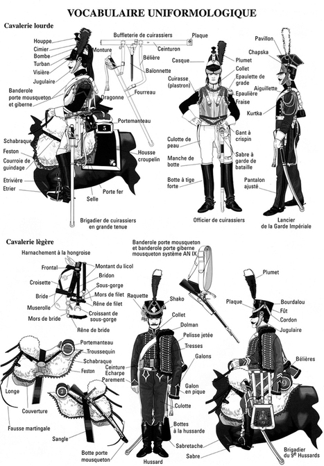(FR) - Guide of the figurine in kit, Tin Soldier (Figurines de Collection) | Bruno Leibovitz | Glossarissimo! | Scoop.it