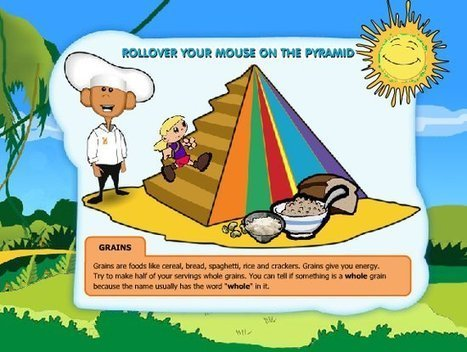 title>Fun Online Talking Food Pyramid for Kids- Interactive Food Pyramid Guide, Kids Have Fun Learning About the Food Groups | Design and Technologies: Food Technologies | Scoop.it