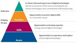 Digital literacies for student employability: Spotlight on work placements | Digitally Ready | teaching with technology | Scoop.it