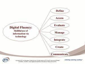 """Digital Fluency"" and the new ETS iSkills Assessment 