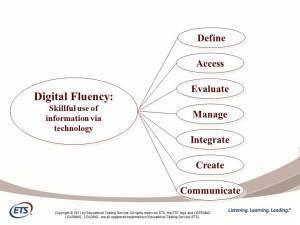 """Digital Fluency"" and the new ETS iSkillsAssessment | Digital Citizens | Scoop.it"