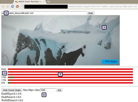 Instructions to Playback a WebM Dash Presentation | HTML5 and Adaptive Streaming Video | Scoop.it