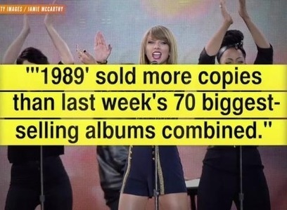 How Taylor Swift went platinum in spite of industry slump - Atlanta Journal Constitution | marketing | Scoop.it