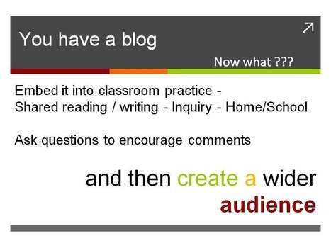 You have a Class Blog – Now what? | Celia's reflections | Pedagogy and technology of online learning | Scoop.it