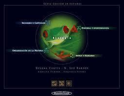 Ciclo celular.División y Muerte de las Células | C. Celular. Reproducción Celular | Scoop.it