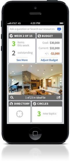 Home Remodeling Ap | Door Blinds In Anaheim CA | Scoop.it