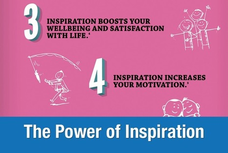 The Power of Inspiration [Infographic] | SM4NPGeneralSocialMedia | Scoop.it