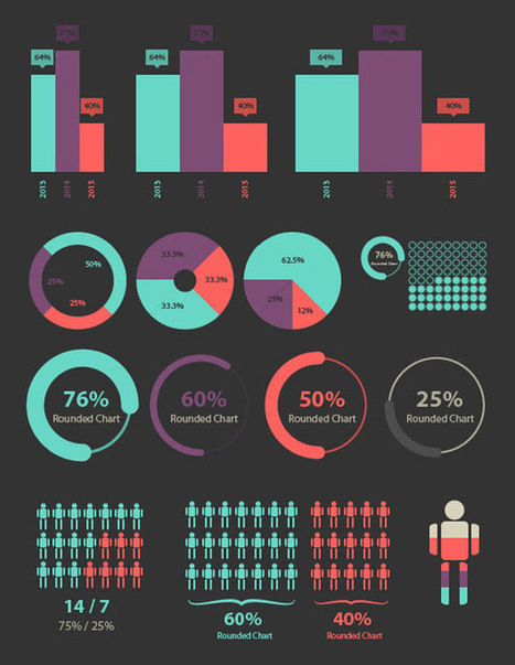 Infographic Resource Kits For Designers | visual data | Scoop.it