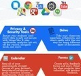 20 Google Tools for Every Student's Digital Toolkit | Positive futures | Scoop.it
