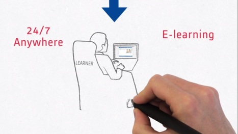 Langage Visuel et Formation | TOOLEARN NEWS | Scoop.it