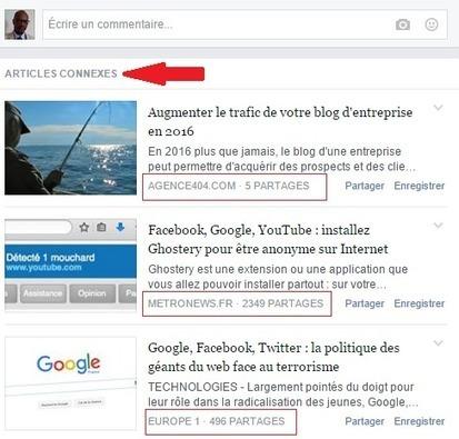 Facebook teste la recommandation de contenus similaires - Arobasenet.com | Référencement internet | Scoop.it