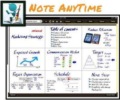 3 Engaging Note-Taking Apps | ed tech.computer class.writing ctr.ICT skills | Scoop.it