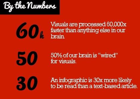 Top 20 Best PowerPoint Presentations - Cubicle Ninjas | Multimedia Design Principles and Medical Education | Scoop.it