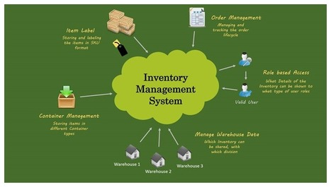 Inventory Management Solution for Event Managers   IT Services & Solutions   Scoop.it