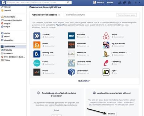 Facebook et vie privée: quelques conseils | eTourism Trends and News | Scoop.it
