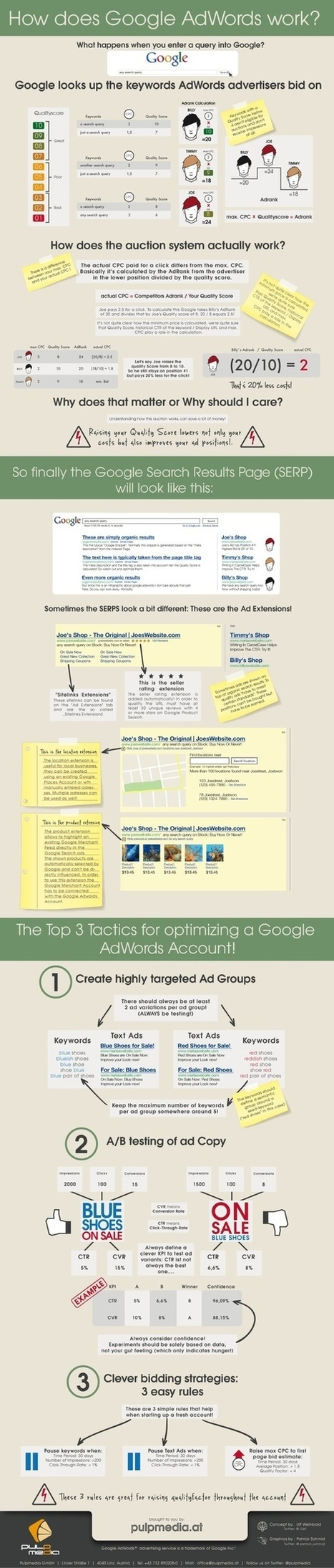 INFOGRAPHICS | Catfish WebWorks - Internet Marketing | Scoop.it