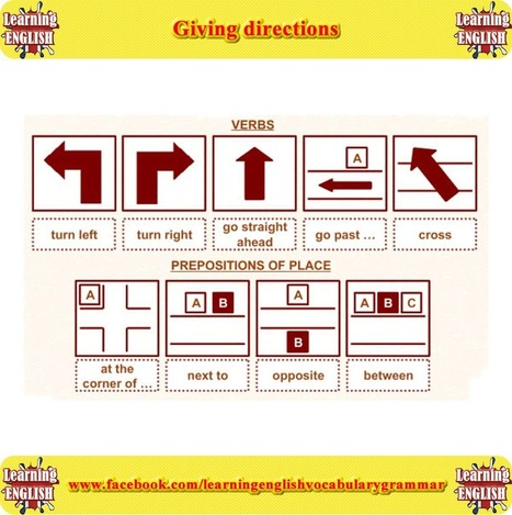 Giving and asking directions in English PDF - Learning English vocabulary and grammar | Learning Basic English, to Advanced Over 700 On-Line Lessons and Exercises Free | Scoop.it