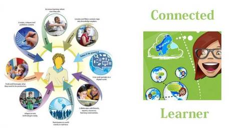 Who is a Connected Learner? - EdTechReview™ (ETR) | APRENDIZAJE | Scoop.it
