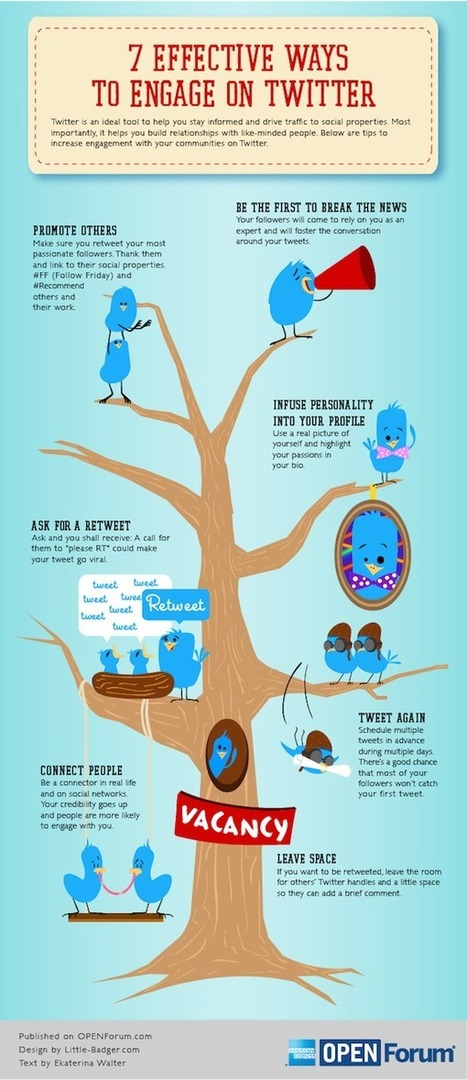 7 Effective Ways To Engage On Twitter [INFOGRAPHIC] | More Social Media | Scoop.it