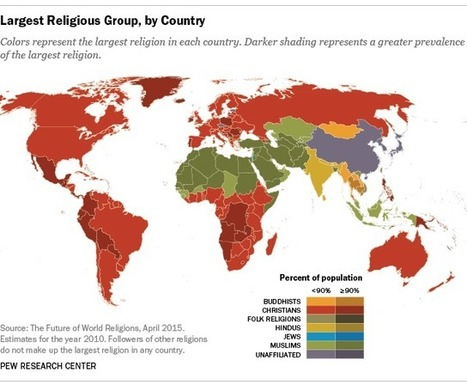What is each country's second-largest religious group? | AP HUMAN GEOGRAPHY DIGITAL  STUDY: MIKE BUSARELLO | Scoop.it
