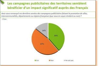 L'efficacité des campagnes de marketing territorial | Cap'Com | Communication territoriale, de crise ou 2.0 | Scoop.it